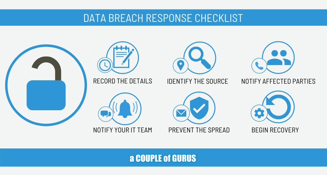 Small-business-data-breach-response-checklist